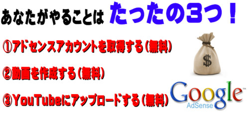 YouTube Leaders・YouTubeアドセンスの稼ぎ方3つ.PNG